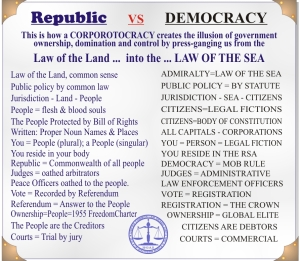 REPUBLIC v. DEMOCRACY