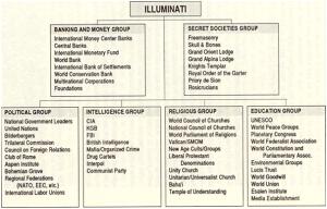 pyramid control