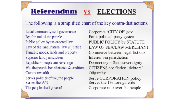 ELECTIONS V. REFERENDUM