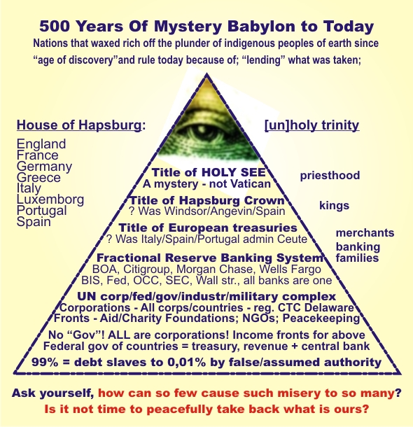 last-500-years-of-mystery-babylon-pyramid
